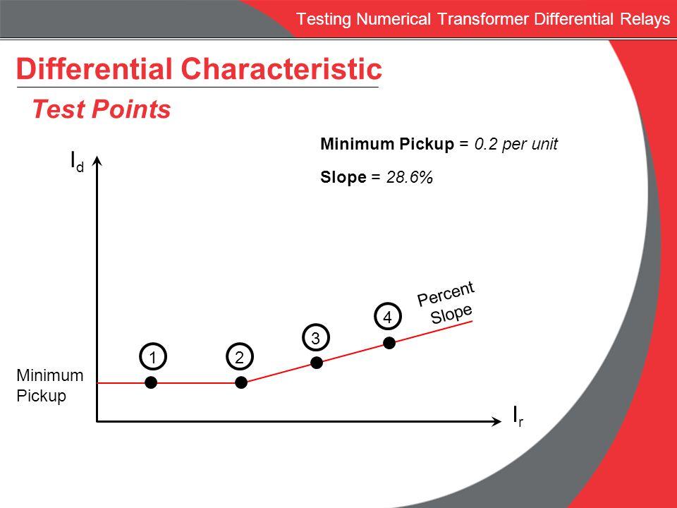 Testing Numerical Transformer Differential Relays Differential Characteristic Test Points IdId IrIr Minimum Pickup Percent Slope Minimum Pickup = 0.2
