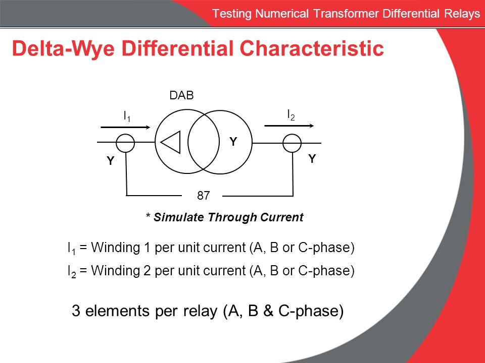 Testing Numerical Transformer Differential Relays Delta-Wye Differential Characteristic I2I2 I1I1 87 Y Y Y I 1 = Winding 1 per unit current (A, B or C