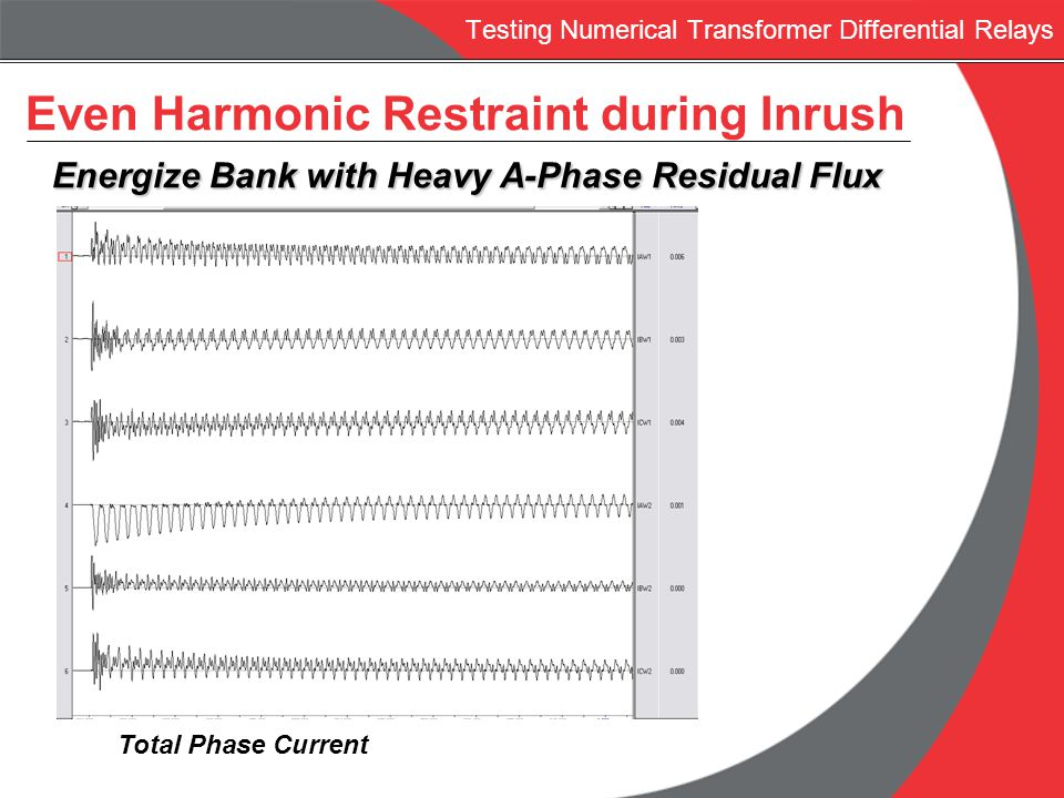 Testing Numerical Transformer Differential Relays Even Harmonic Restraint during Inrush Energize Bank with Heavy A-Phase Residual Flux Energize Bank w