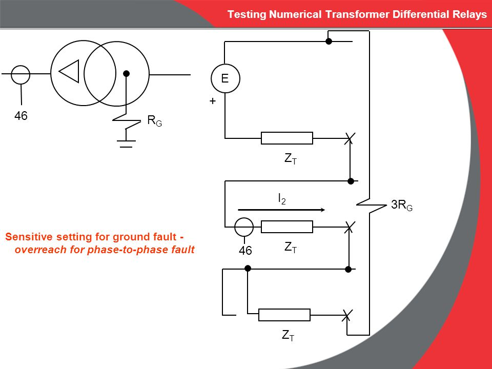 Testing Numerical Transformer Differential Relays RGRG 46 E + ZTZT ZTZT ZTZT 3R G 46 I2I2 Sensitive setting for ground fault - overreach for phase-to-