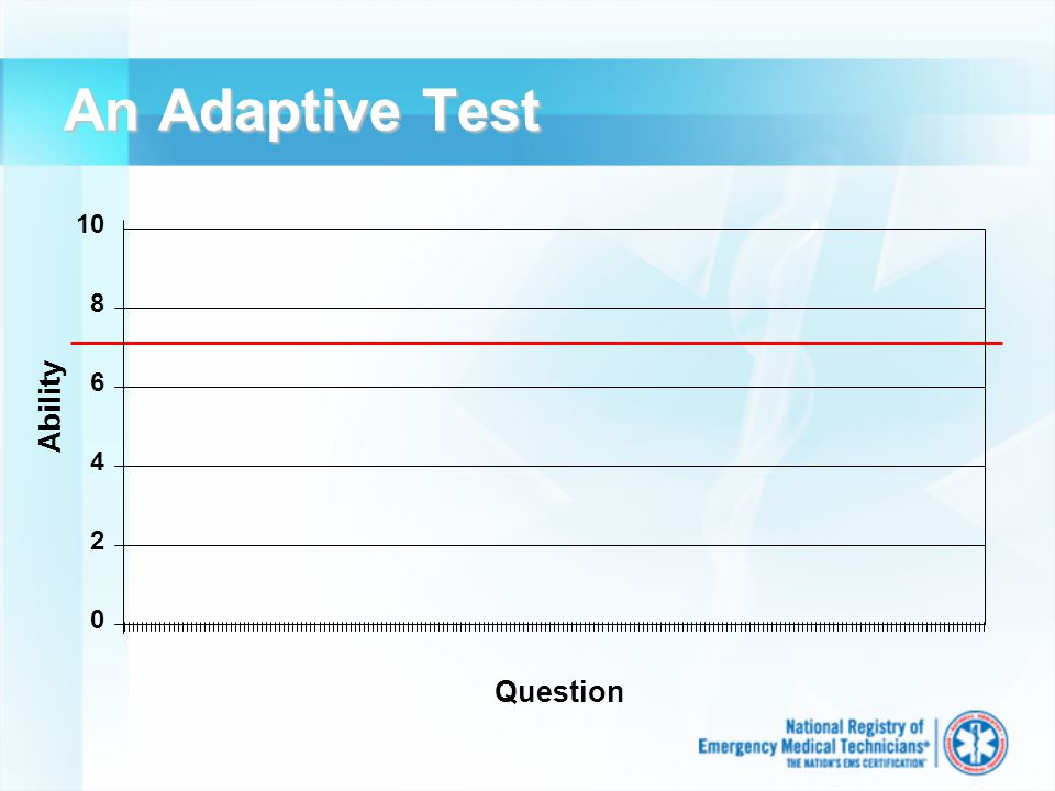 An Adaptive Test Ability Question 10 8 6 4 2 0