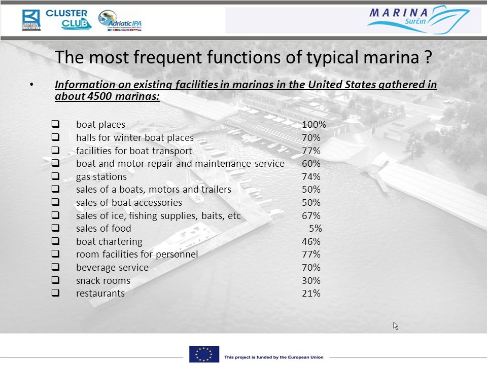 The most frequent functions of typical marina .