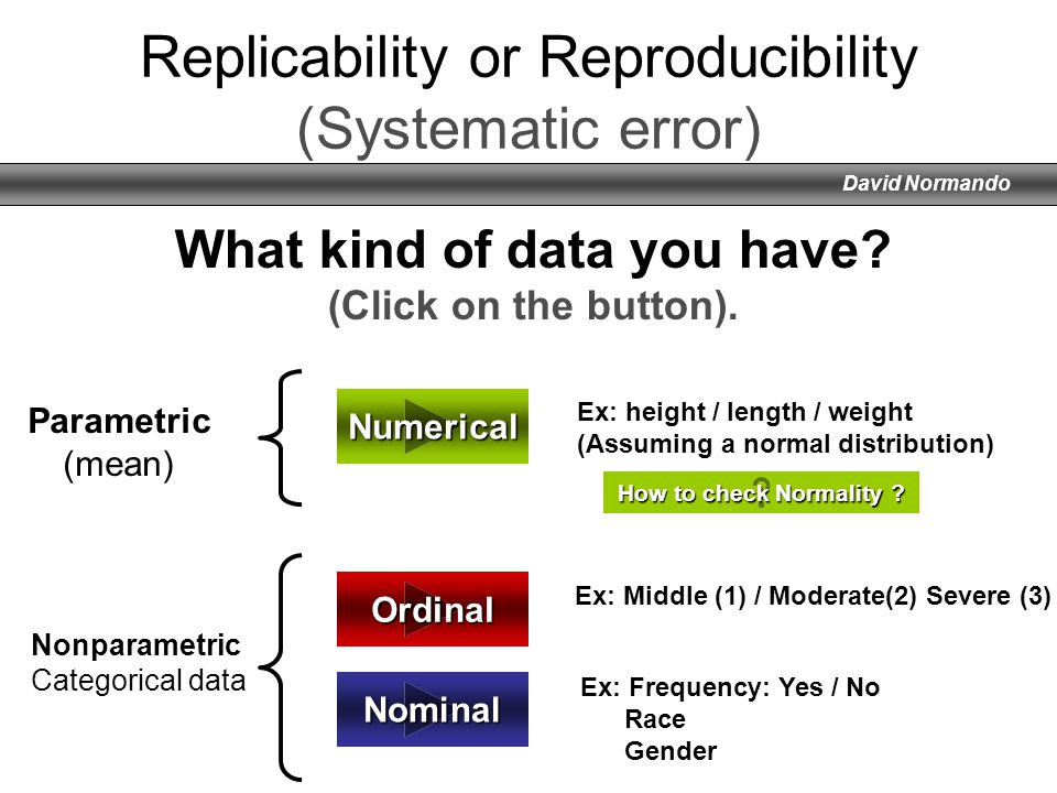 David Normando Replicability or Reproducibility (Systematic error) Ordinal Numerical Nominal What kind of data you have? (Click on the button). Ex: he