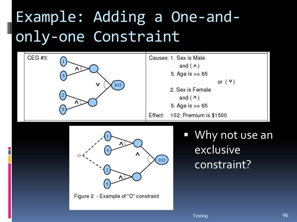 Example: Adding a One-and- only-one Constraint Why not use an exclusive constraint? Testing 96