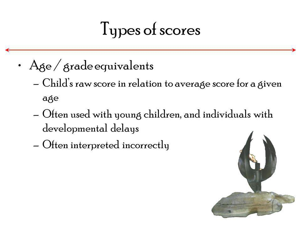 Types of scores Age / grade equivalents –Childs raw score in relation to average score for a given age –Often used with young children, and individual