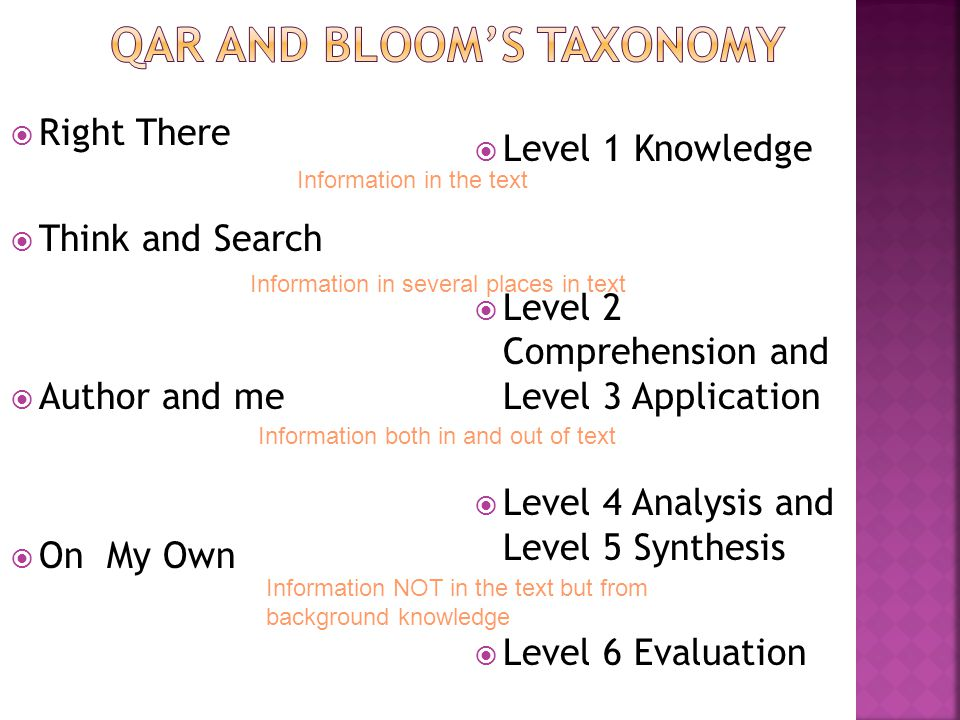 Right There Think and Search Author and me On My Own Level 1 Knowledge Level 2 Comprehension and Level 3 Application Level 4 Analysis and Level 5 Synt