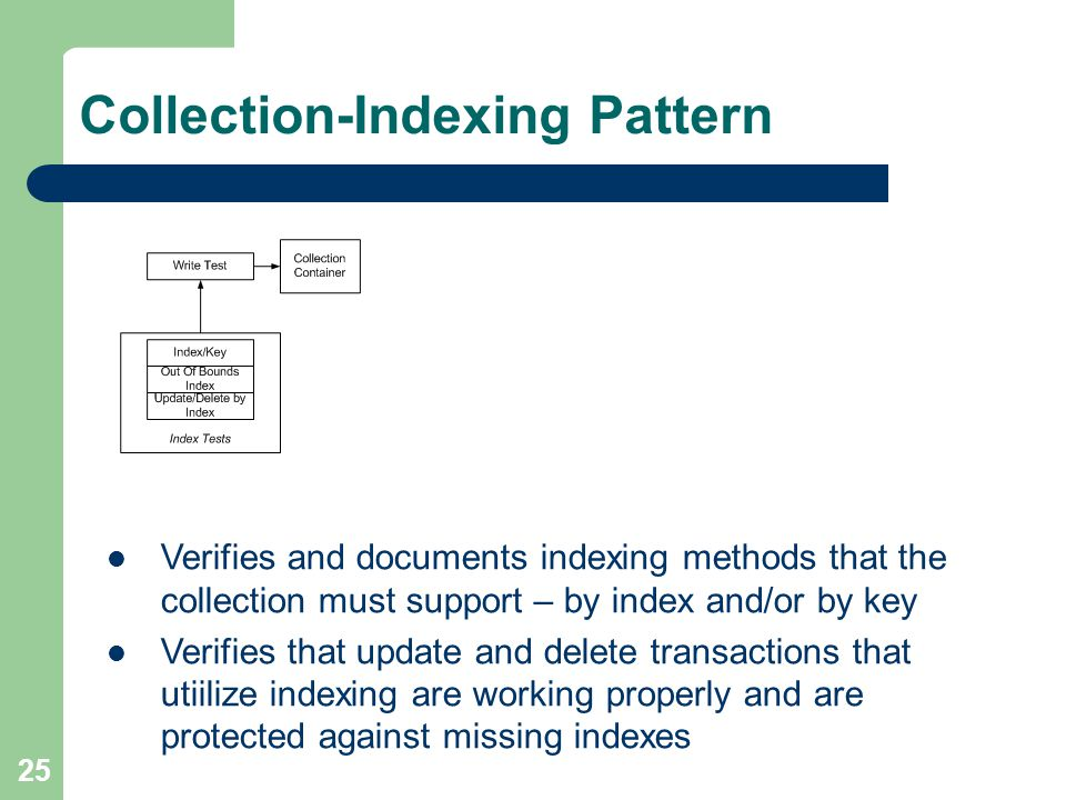 25 Collection-Indexing Pattern Verifies and documents indexing methods that the collection must support – by index and/or by key Verifies that update