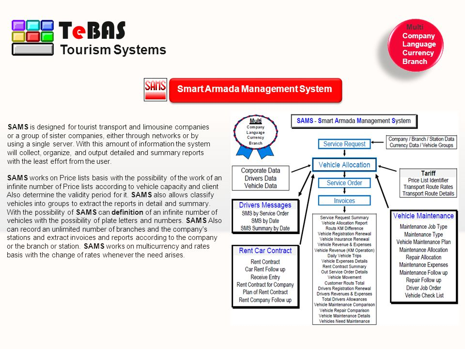 Multi Company Language Currency Branch Smart Armada Management System Tourism Systems TeBAS SAMS is designed for tourist transport and limousine compa