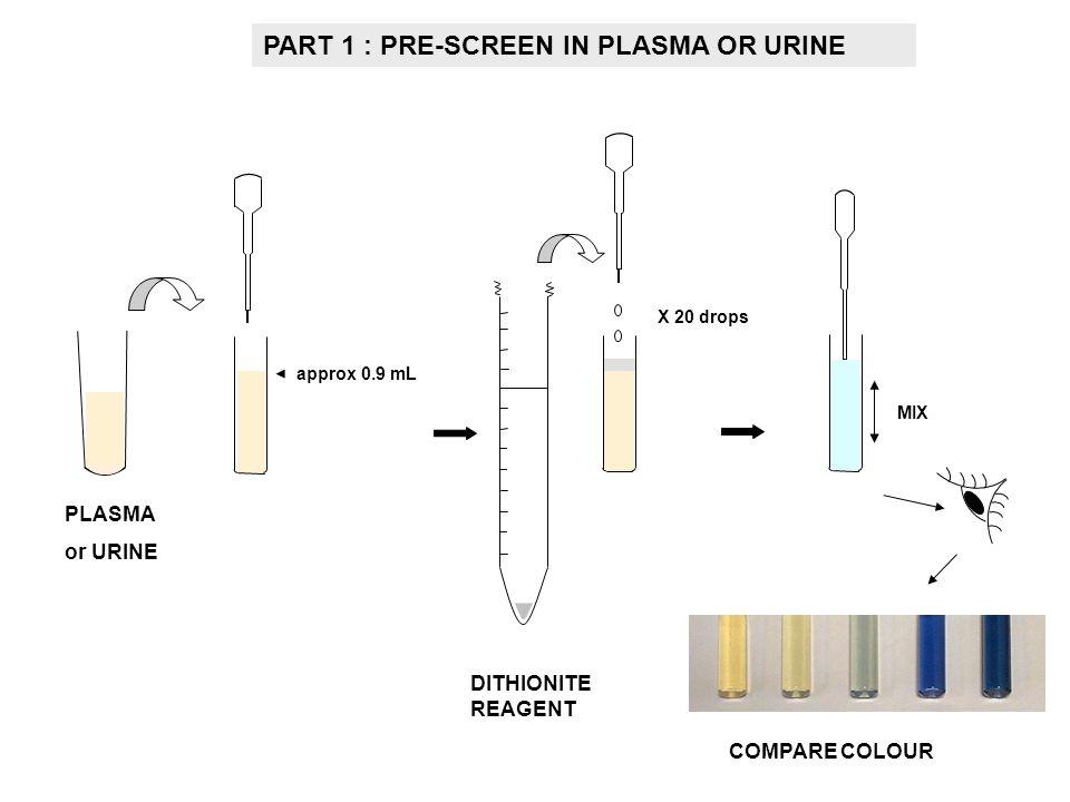 approx 0.9 mL X 20 drops PLASMA or URINE DITHIONITE REAGENT MIX PART 1 : PRE-SCREEN IN PLASMA OR URINE COMPARE COLOUR