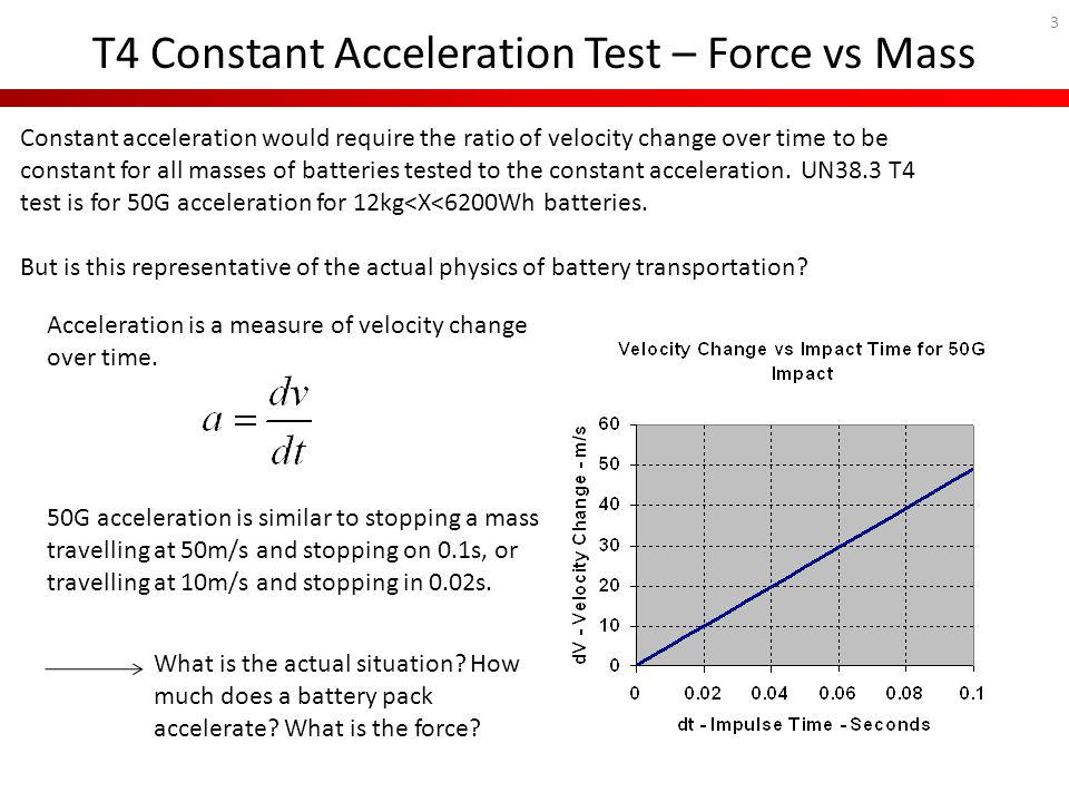 Acceleration is a measure of velocity change over time. 50G acceleration is similar to stopping a mass travelling at 50m/s and stopping on 0.1s, or tr