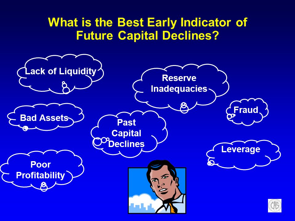 What is the Best Early Indicator of Future Capital Declines? Lack of Liquidity Reserve Inadequacies Poor Profitability Fraud Leverage Bad Assets Past