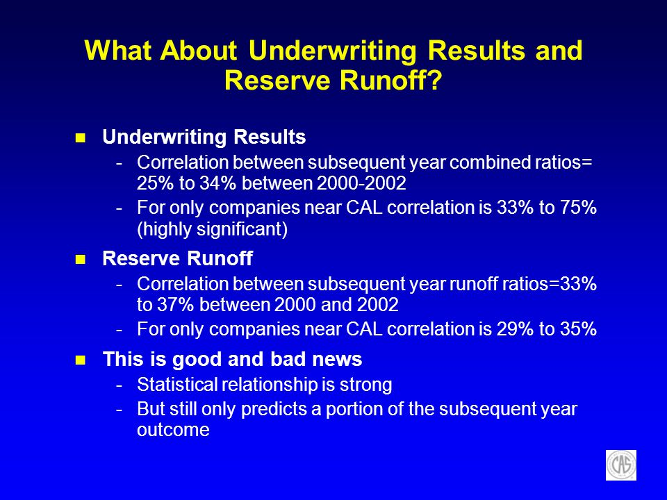 What About Underwriting Results and Reserve Runoff? Underwriting Results -Correlation between subsequent year combined ratios= 25% to 34% between 2000