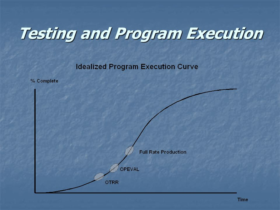 Testing and Program Execution