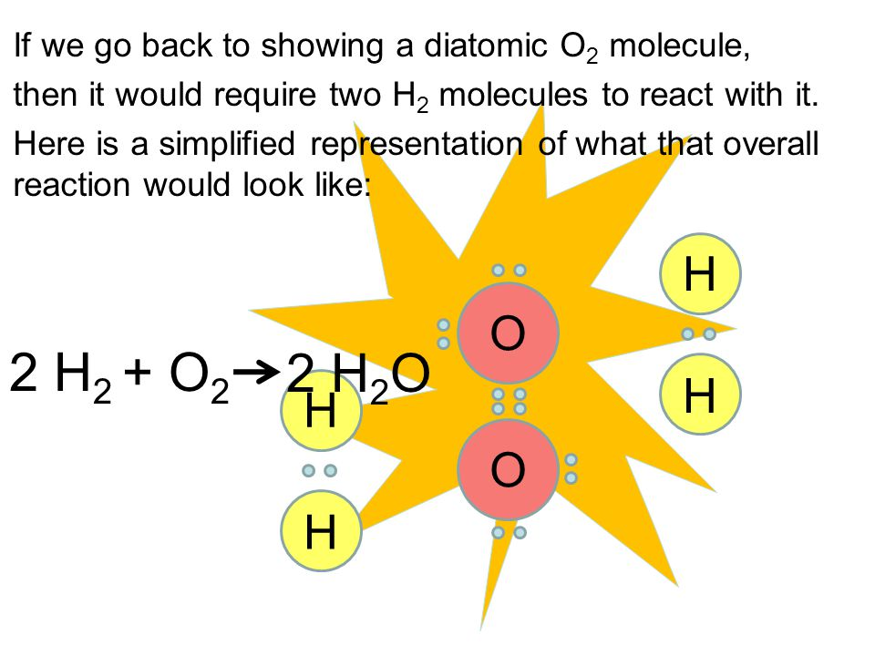 If we go back to showing a diatomic O 2 molecule, then it would require two H 2 molecules to react with it. Here is a simplified representation of wha