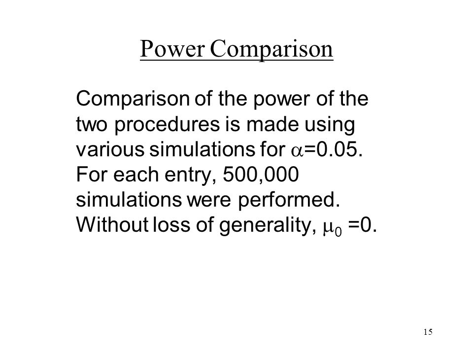 15 Power Comparison Comparison of the power of the two procedures is made using various simulations for =0.05.