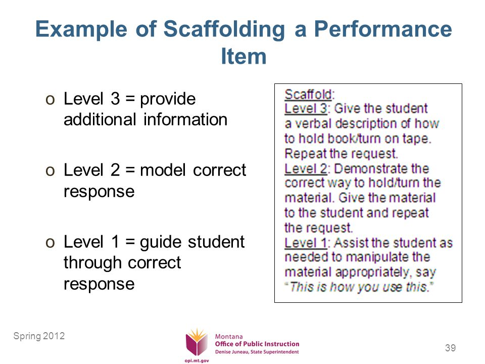 39 Example of Scaffolding a Performance Item oLevel 3 = provide additional information oLevel 2 = model correct response oLevel 1 = guide student through correct response Spring 2012