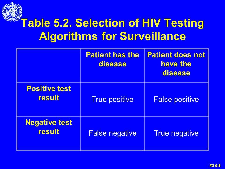 Table 5.2. Selection of HIV Testing Algorithms for Surveillance Patient has the disease Patient does not have the disease Positive test result True po