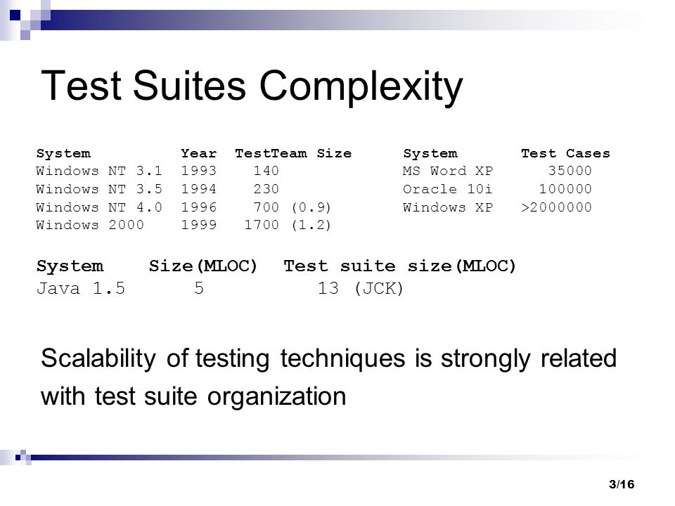 3/16 Test Suites Complexity Scalability of testing techniques is strongly related with test suite organization System Size(MLOC) Test suite size(MLOC)