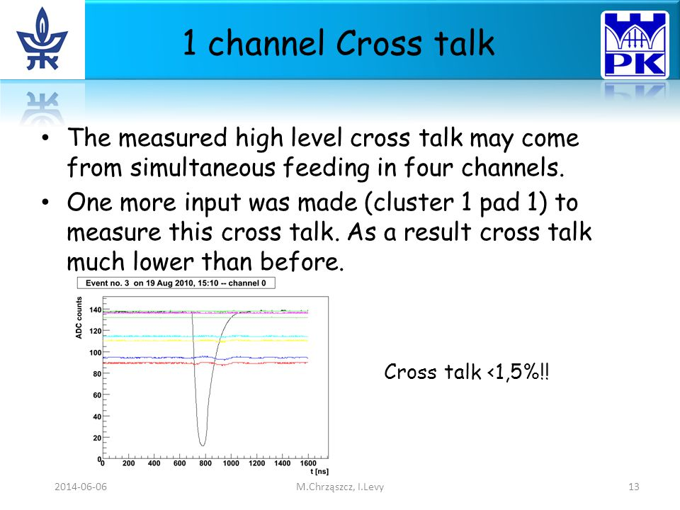 1 channel Cross talk 2014-06-06 M.Chrząszcz, I.Levy The measured high level cross talk may come from simultaneous feeding in four channels.
