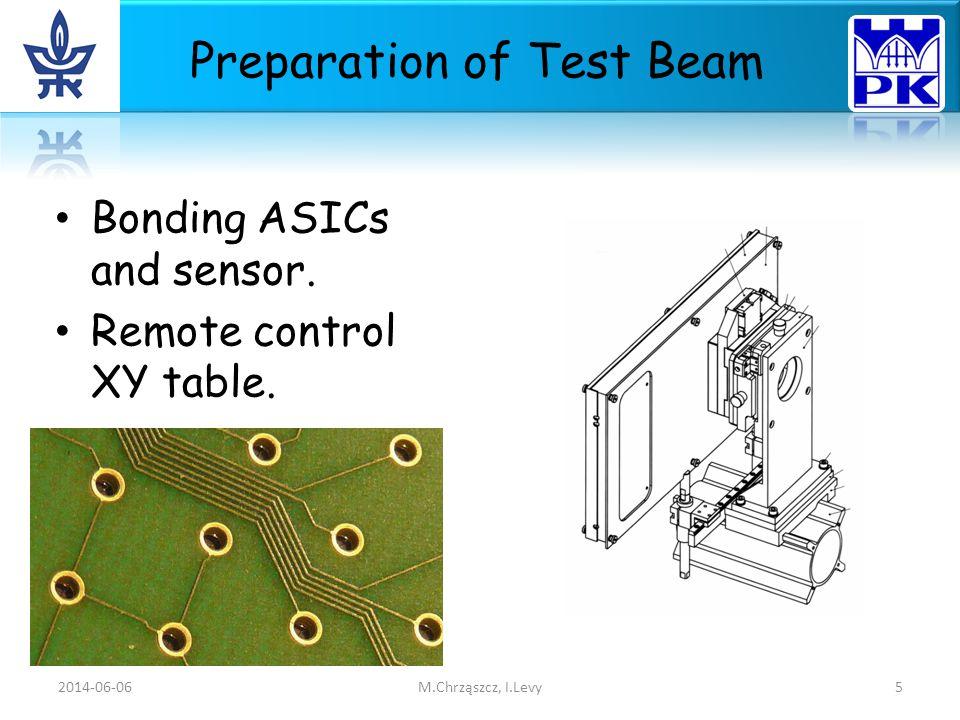 Preparation of Test Beam Bonding ASICs and sensor. Remote control XY table. 2014-06-06M.Chrząszcz, I.Levy5