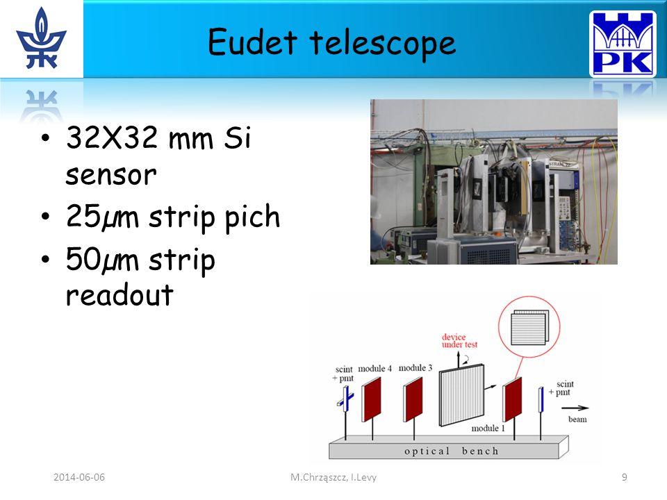 Eudet telescope 2014-06-06 M.Chrząszcz, I.Levy 32X32 mm Si sensor 25µm strip pich 50µm strip readout 9