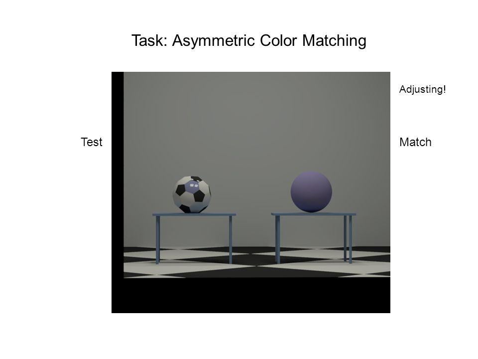 Task: Asymmetric Color Matching Adjusting! TestMatch