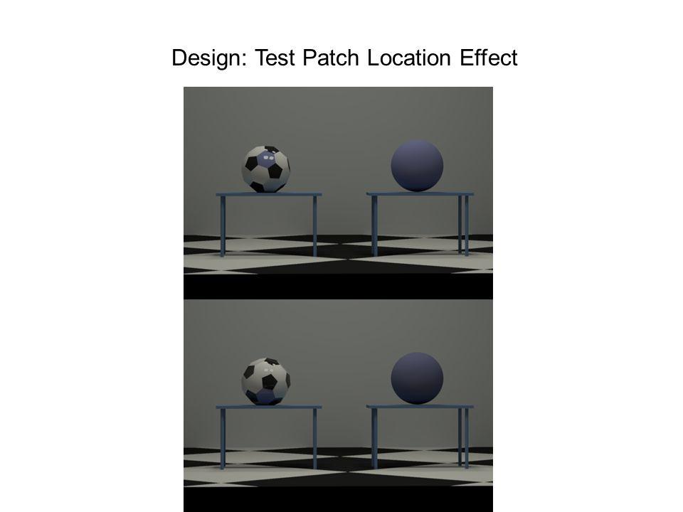 Design: Test Patch Location Effect