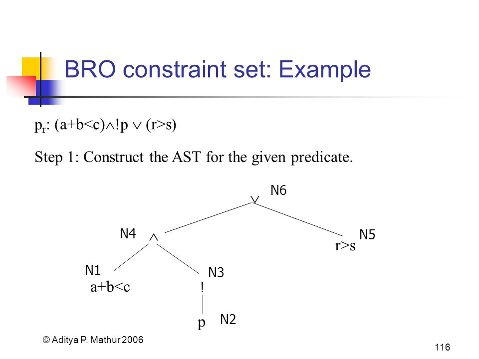 © Aditya P. Mathur 2006 116 BRO constraint set: Example p r : (a+b s) Step 1: Construct the AST for the given predicate. p r>s a+b<c ! N1 N4 N2 N6 N5