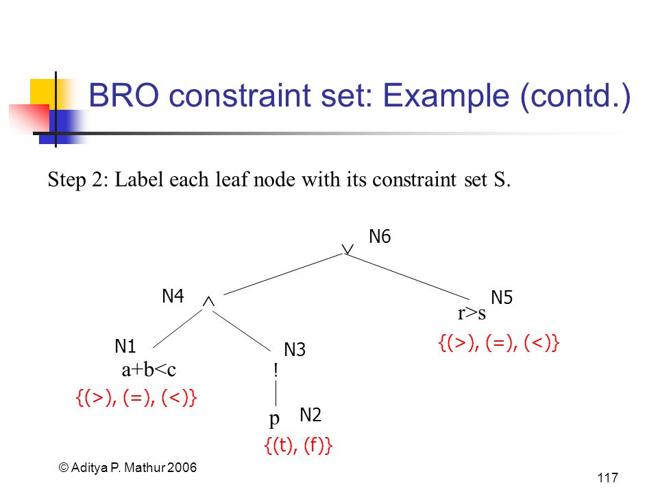 © Aditya P. Mathur 2006 117 BRO constraint set: Example (contd.) Step 2: Label each leaf node with its constraint set S. p r>s a+b<c ! N1 N4 N2 N6 N5