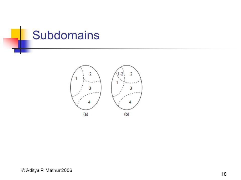 © Aditya P. Mathur 2006 18 Subdomains