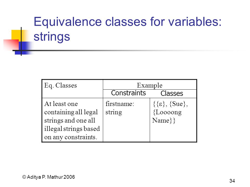 © Aditya P. Mathur 2006 34 Equivalence classes for variables: strings Eq. ClassesExample At least one containing all legal strings and one all illegal