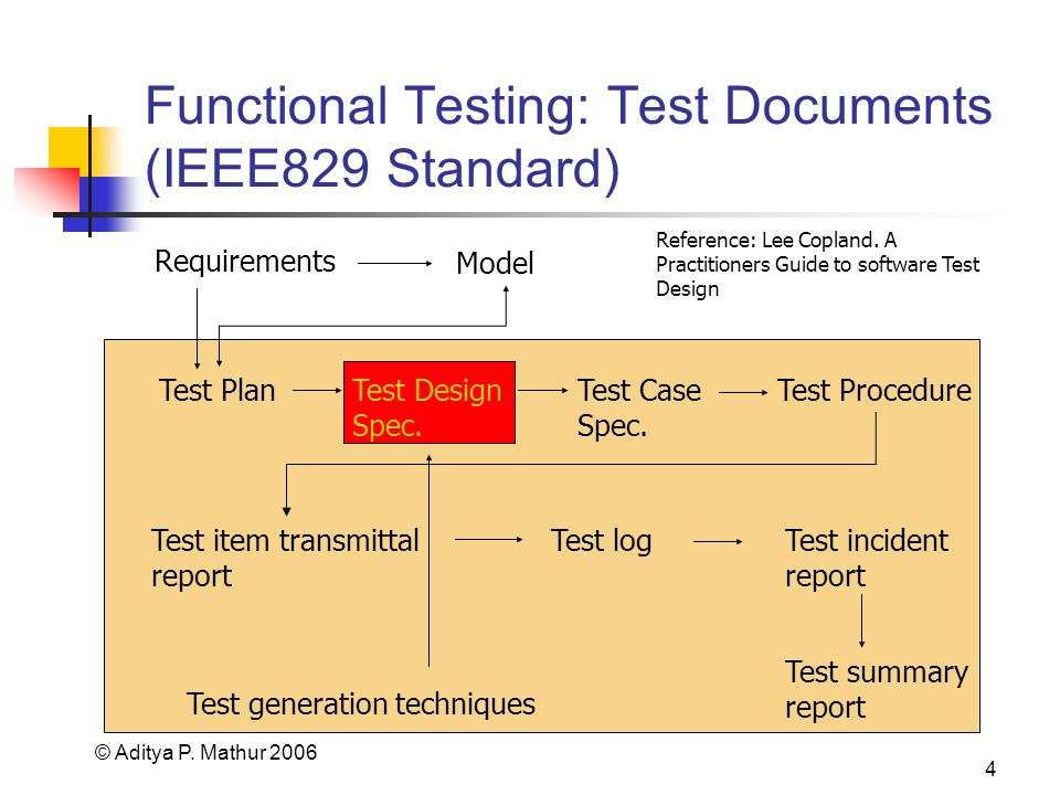 © Aditya P. Mathur 2006 4 Test Plan Functional Testing: Test Documents (IEEE829 Standard) Requirements Test Design Spec. Test Case Spec. Test Procedur