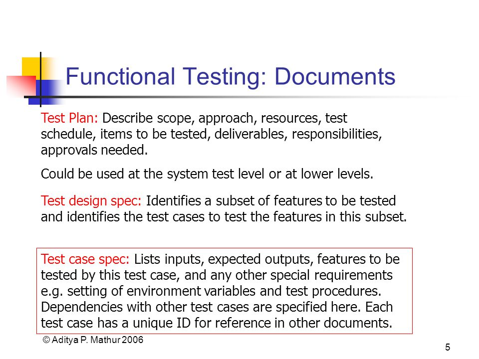 © Aditya P. Mathur 2006 5 Functional Testing: Documents Test Plan: Describe scope, approach, resources, test schedule, items to be tested, deliverable