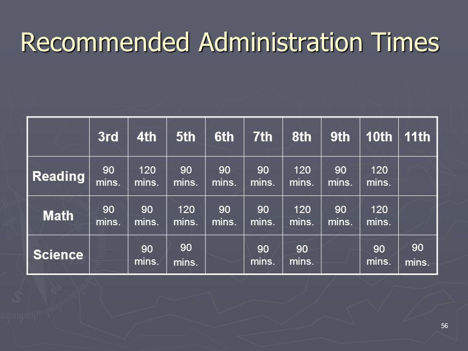 Recommended Administration Times 56 3rd4th5th6th7th8th9th10th11th Reading 90 mins.