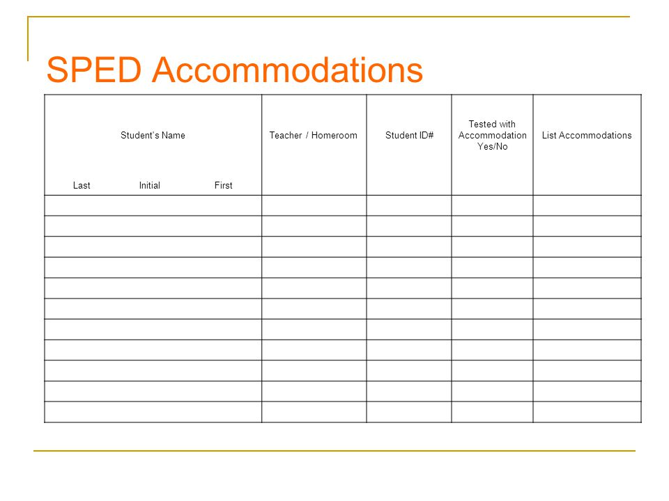 SPED Accommodations Student s NameTeacher / HomeroomStudent ID# Tested with Accommodation Yes/No List Accommodations Last Initial First