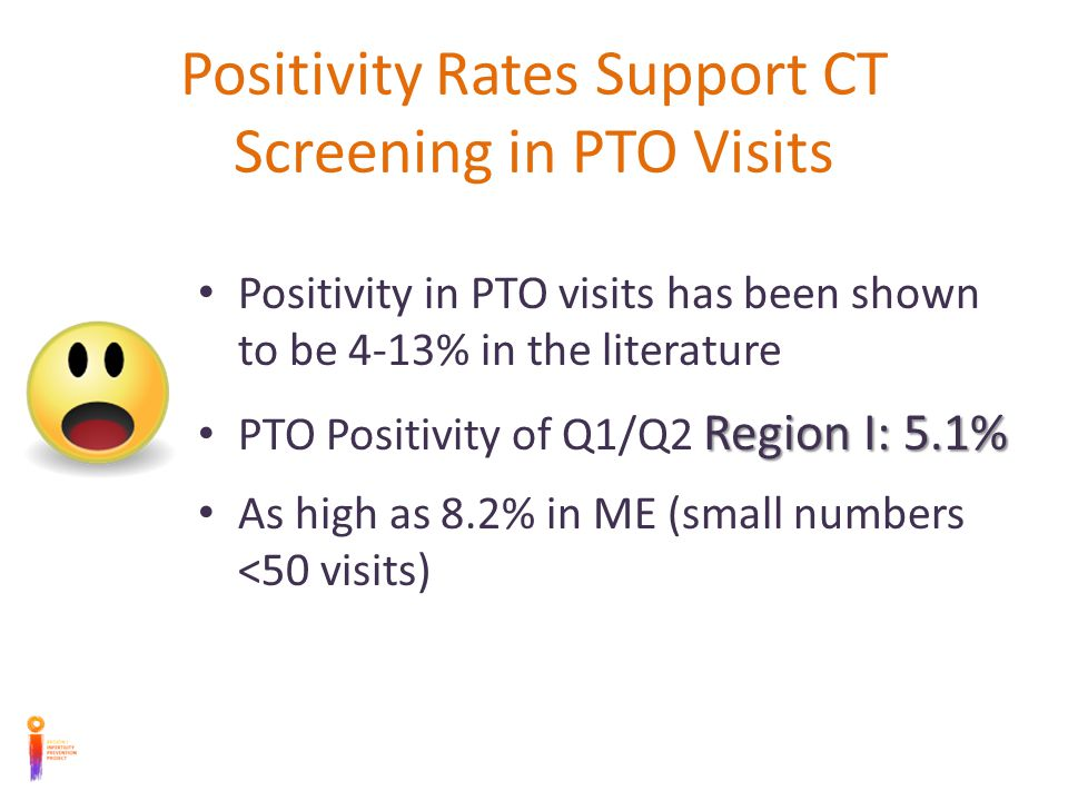 Positivity Rates Support CT Screening in PTO Visits Positivity in PTO visits has been shown to be 4-13% in the literature Region I: 5.1% PTO Positivity of Q1/Q2 Region I: 5.1% As high as 8.2% in ME (small numbers <50 visits)