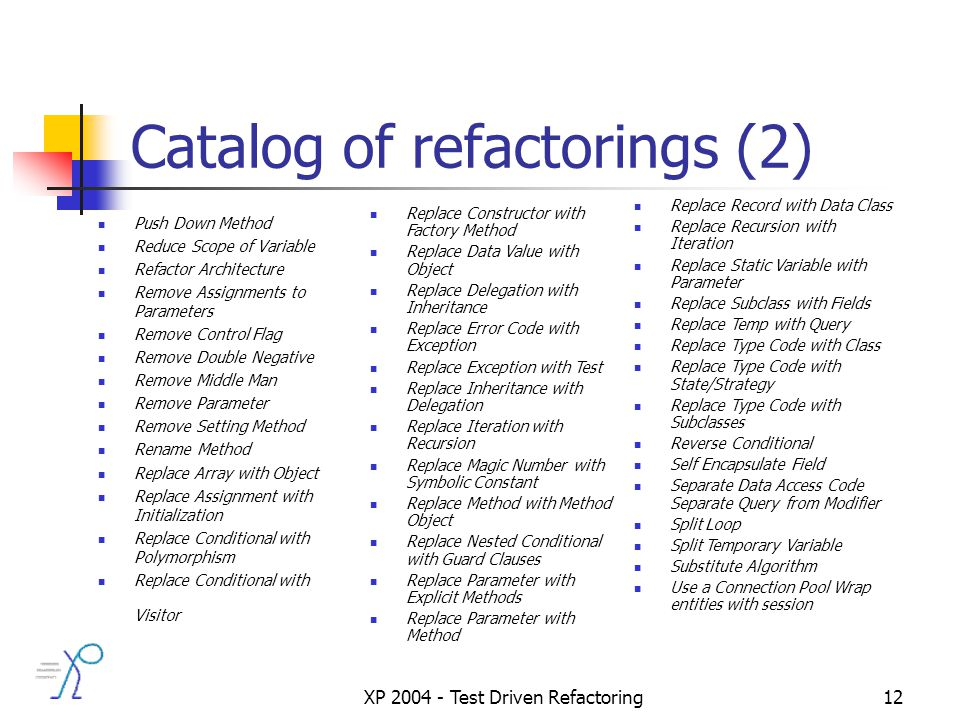 XP 2004 - Test Driven Refactoring12 Catalog of refactorings (2) Push Down Method Reduce Scope of Variable Refactor Architecture Remove Assignments to Parameters Remove Control Flag Remove Double Negative Remove Middle Man Remove Parameter Remove Setting Method Rename Method Replace Array with Object Replace Assignment with Initialization Replace Conditional with Polymorphism Replace Conditional with Visitor Replace Constructor with Factory Method Replace Data Value with Object Replace Delegation with Inheritance Replace Error Code with Exception Replace Exception with Test Replace Inheritance with Delegation Replace Iteration with Recursion Replace Magic Number with Symbolic Constant Replace Method with Method Object Replace Nested Conditional with Guard Clauses Replace Parameter with Explicit Methods Replace Parameter with Method Replace Record with Data Class Replace Recursion with Iteration Replace Static Variable with Parameter Replace Subclass with Fields Replace Temp with Query Replace Type Code with Class Replace Type Code with State/Strategy Replace Type Code with Subclasses Reverse Conditional Self Encapsulate Field Separate Data Access Code Separate Query from Modifier Split Loop Split Temporary Variable Substitute Algorithm Use a Connection Pool Wrap entities with session