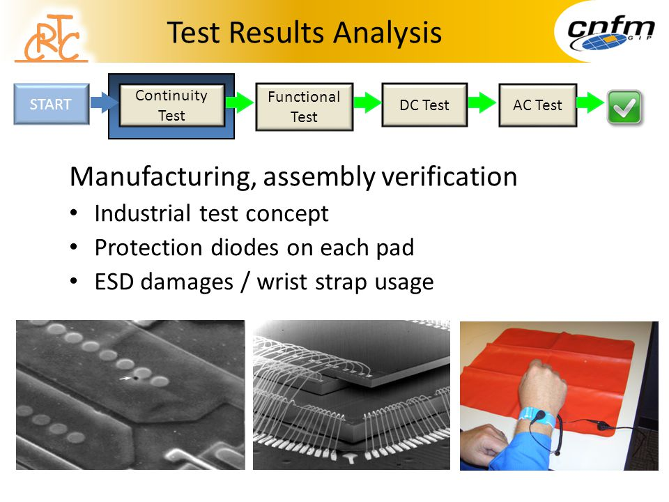 Test Results Analysis Manufacturing, assembly verification Industrial test concept Protection diodes on each pad ESD damages / wrist strap usage Conti