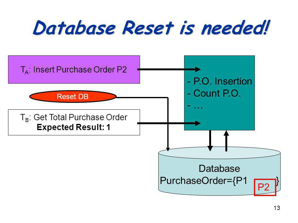 13 - P.O.Insertion - Count P.O. - … Database Reset is needed.