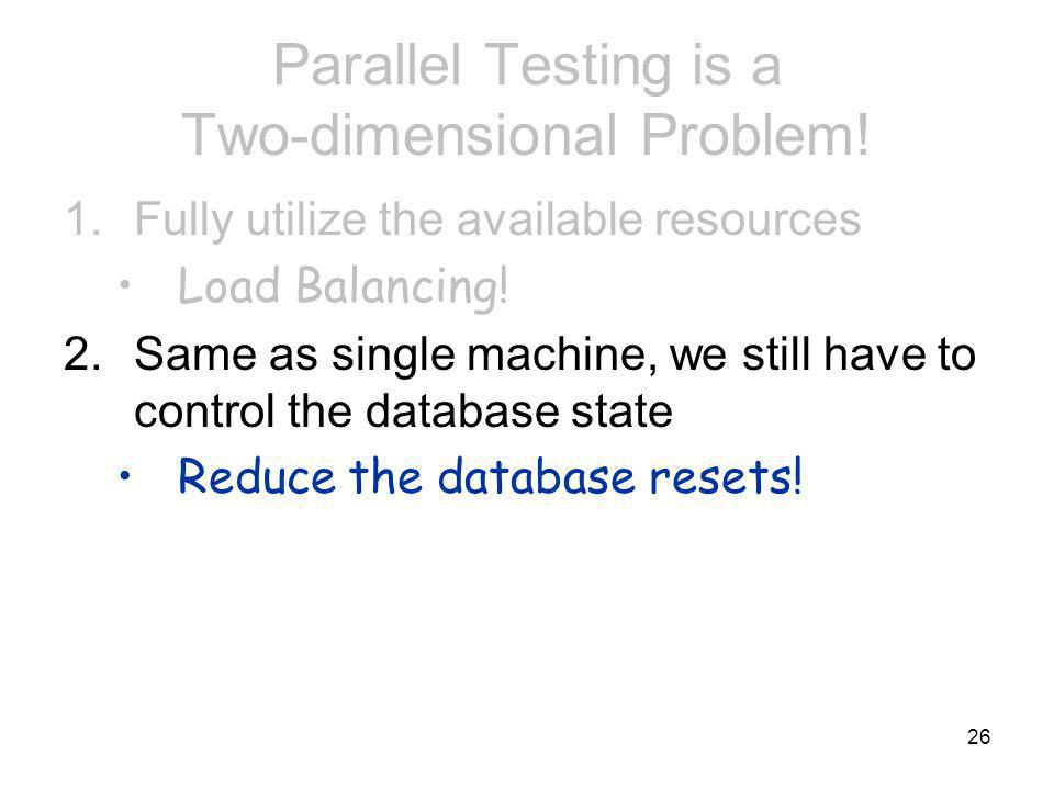26 Parallel Testing is a Two-dimensional Problem.
