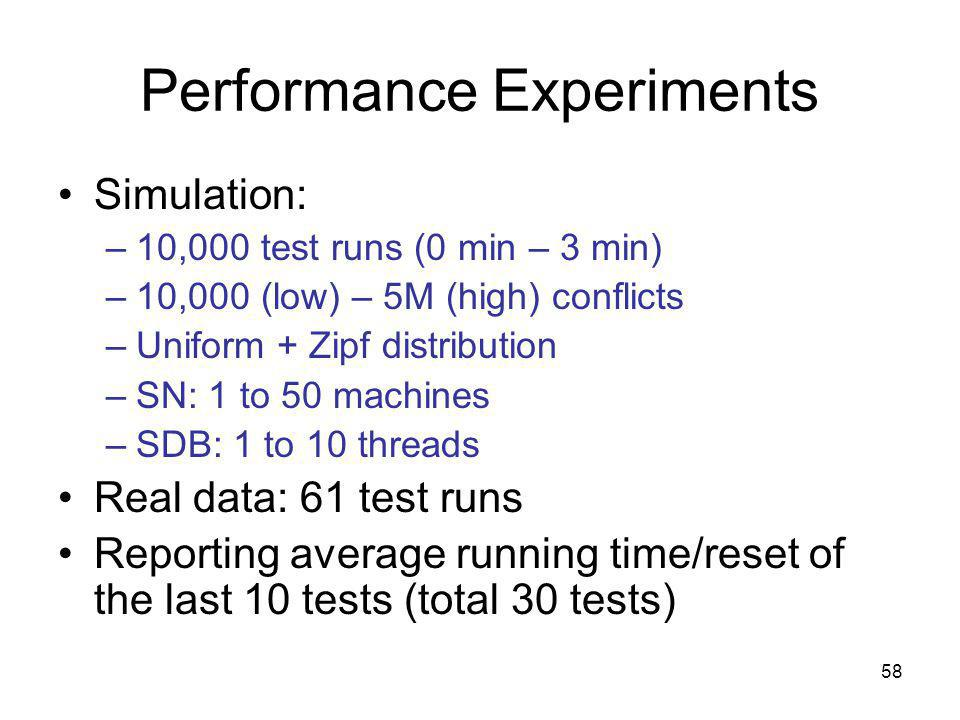 58 Performance Experiments Simulation: –10,000 test runs (0 min – 3 min) –10,000 (low) – 5M (high) conflicts –Uniform + Zipf distribution –SN: 1 to 50 machines –SDB: 1 to 10 threads Real data: 61 test runs Reporting average running time/reset of the last 10 tests (total 30 tests)