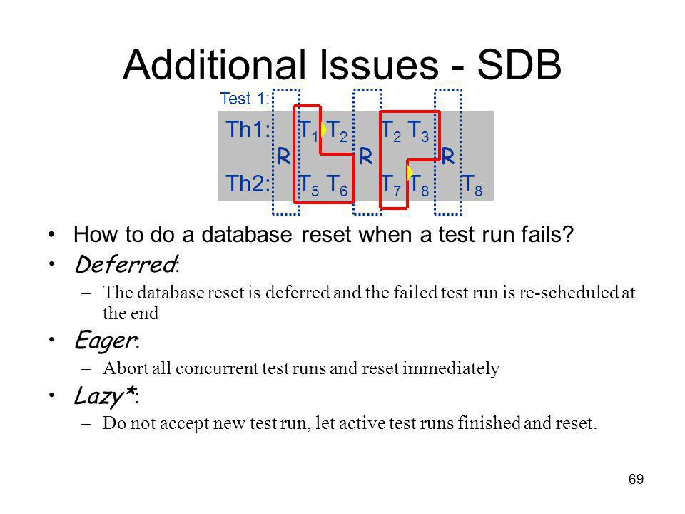 69 Additional Issues - SDB How to do a database reset when a test run fails.