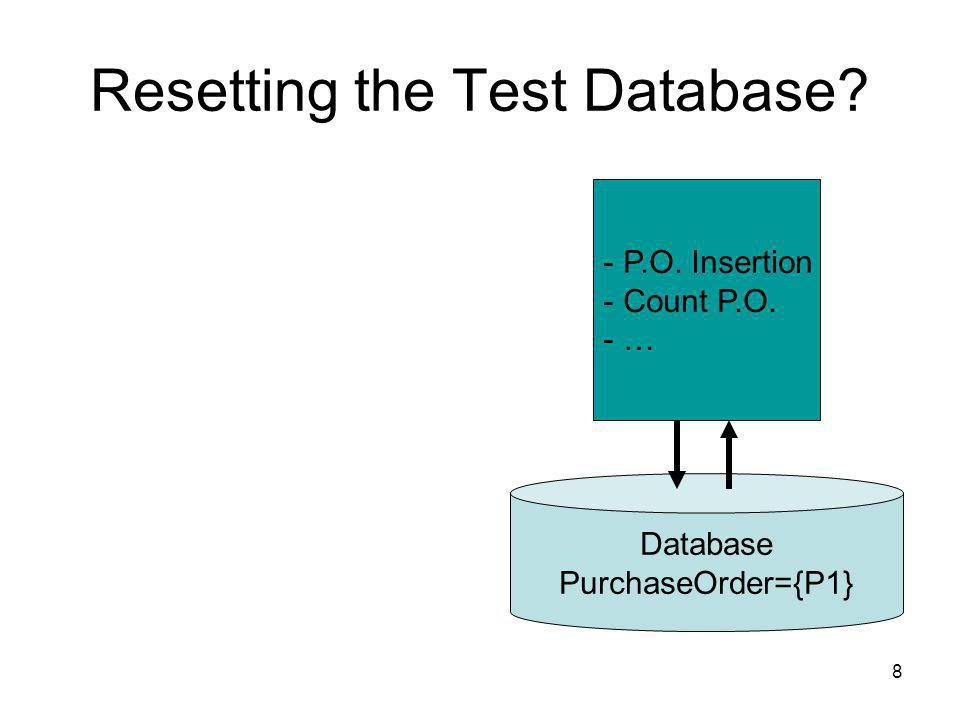 8 Resetting the Test Database? Database PurchaseOrder={P1} - P.O. Insertion - Count P.O. - …