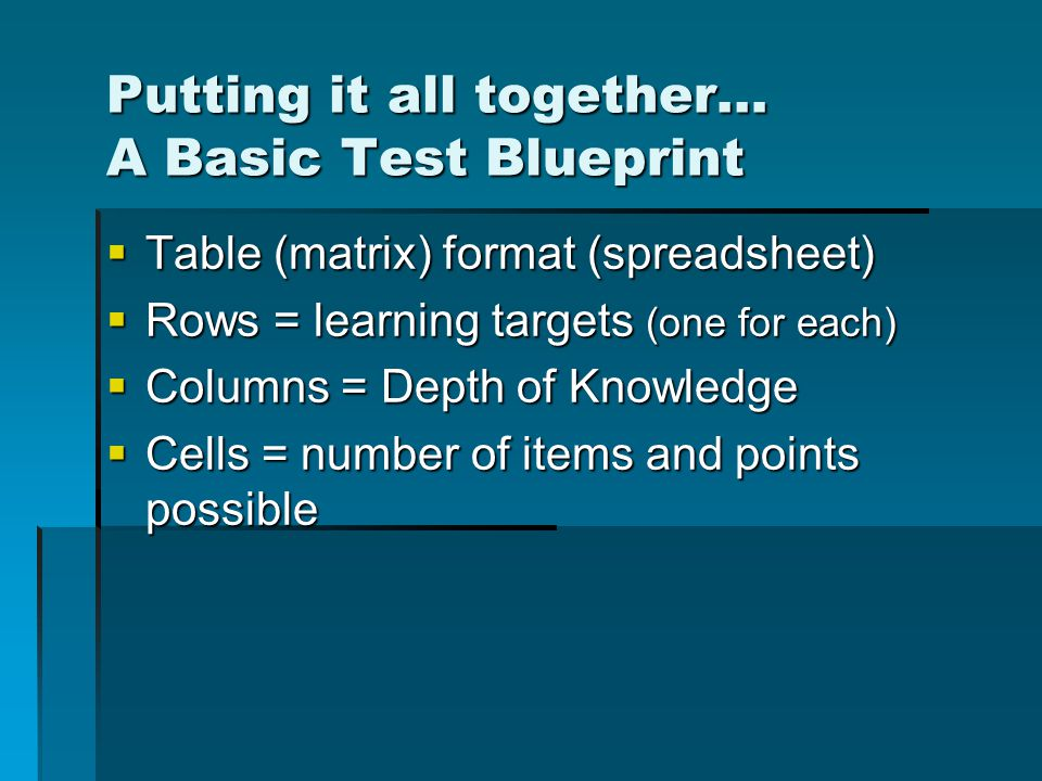 Putting it all together… A Basic Test Blueprint Table (matrix) format (spreadsheet) Table (matrix) format (spreadsheet) Rows = learning targets (one for each) Rows = learning targets (one for each) Columns = Depth of Knowledge Columns = Depth of Knowledge Cells = number of items and points possible Cells = number of items and points possible
