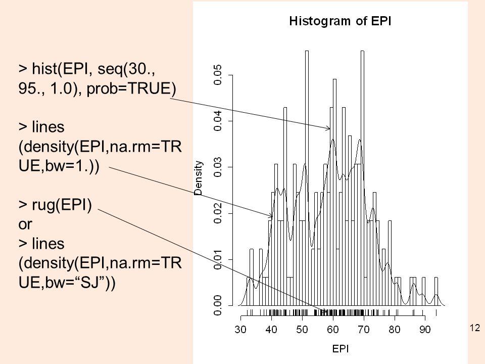 12 > hist(EPI, seq(30., 95., 1.0), prob=TRUE) > lines (density(EPI,na.rm=TR UE,bw=1.)) > rug(EPI) or > lines (density(EPI,na.rm=TR UE,bw=SJ))