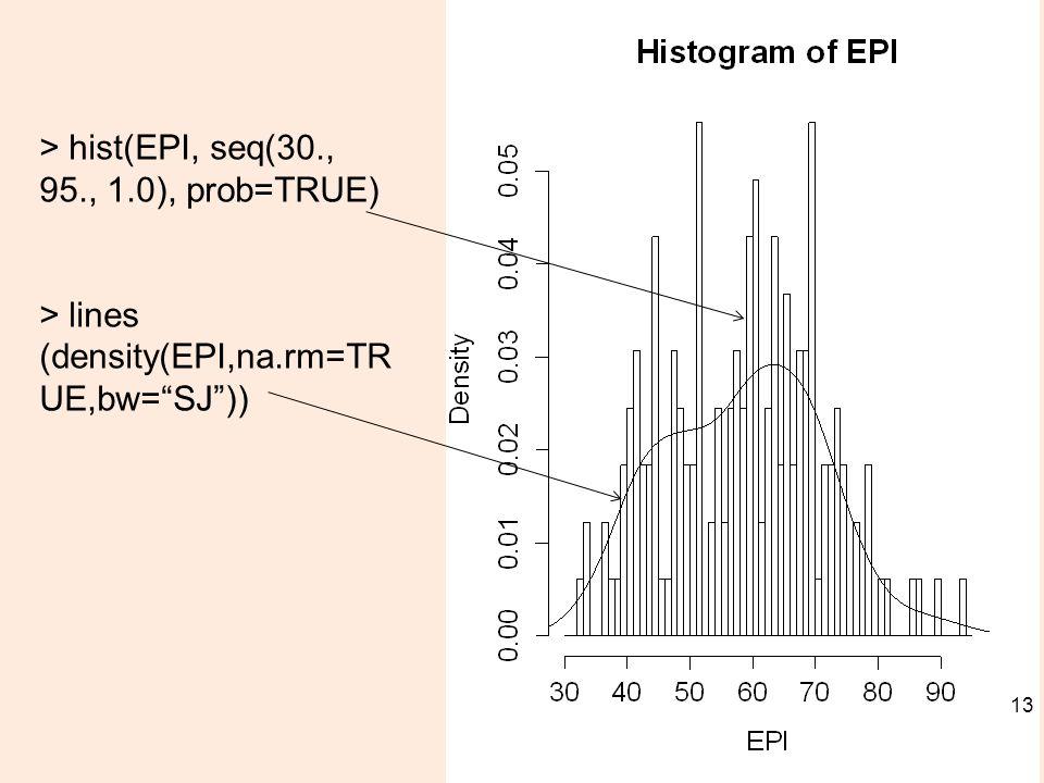 13 > hist(EPI, seq(30., 95., 1.0), prob=TRUE) > lines (density(EPI,na.rm=TR UE,bw=SJ))