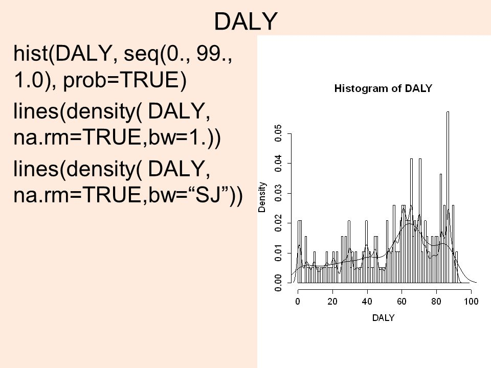 DALY hist(DALY, seq(0., 99., 1.0), prob=TRUE) lines(density( DALY, na.rm=TRUE,bw=1.)) lines(density( DALY, na.rm=TRUE,bw=SJ)) 21