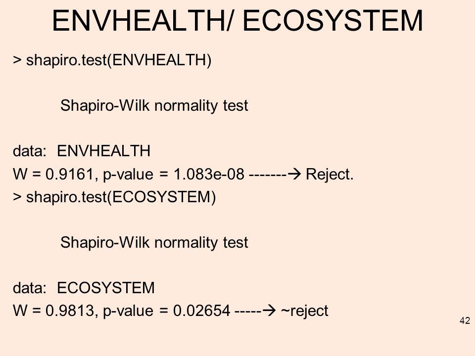 ENVHEALTH/ ECOSYSTEM > shapiro.test(ENVHEALTH) Shapiro-Wilk normality test data: ENVHEALTH W = 0.9161, p-value = 1.083e-08 ------- Reject.