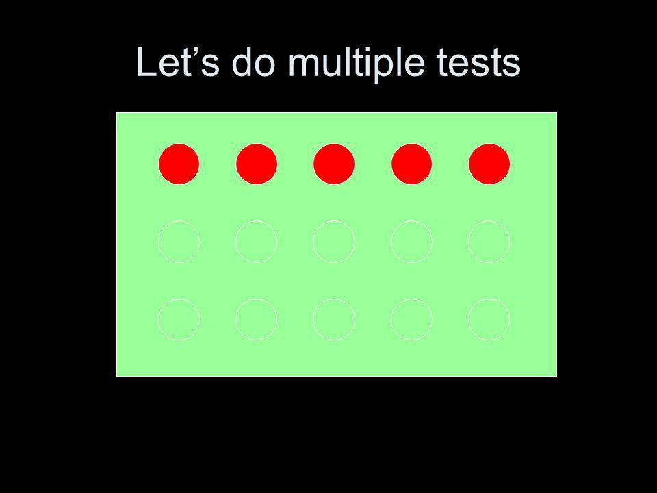 Lets do multiple tests