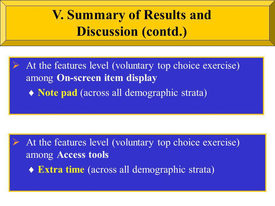 At the features level (voluntary top choice exercise) among On-screen item display Note pad (across all demographic strata) At the features level (vol